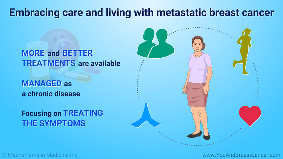 Embracing care and living with metastatic breast cancer