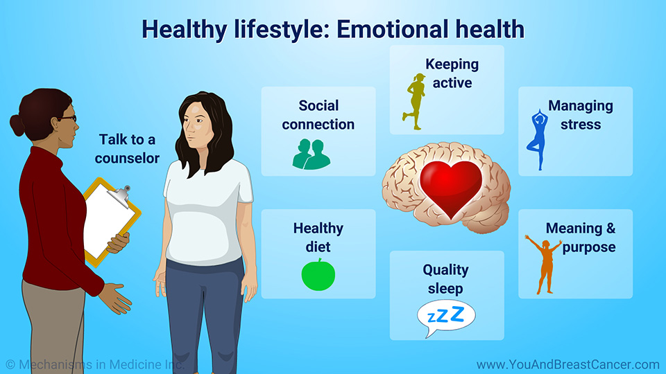 Healthy lifestyle: emotional health