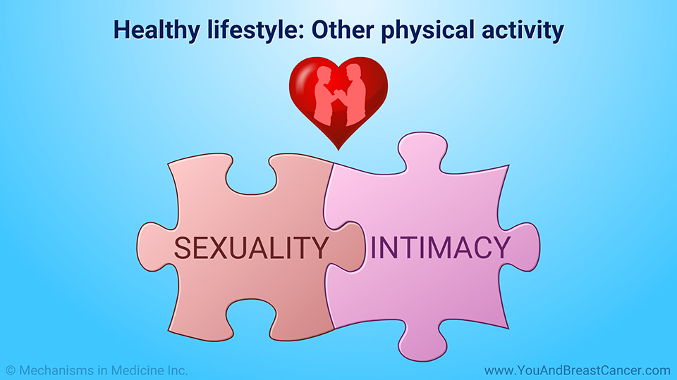 Healthy lifestyle: Other physical activity