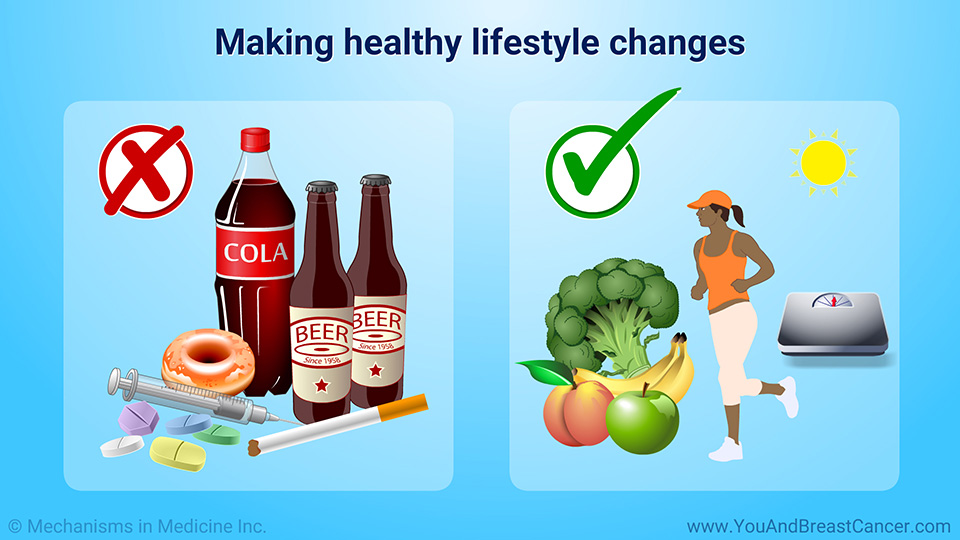 Making healthy lifestyle changes